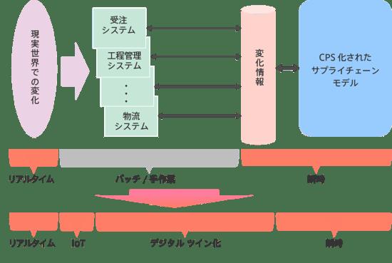 digital_twin-img02
