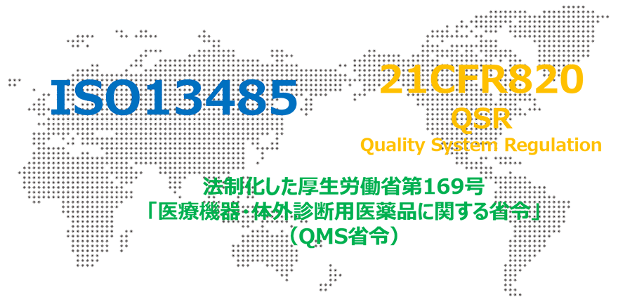 ISO13485 医療機器GMP 規定解説